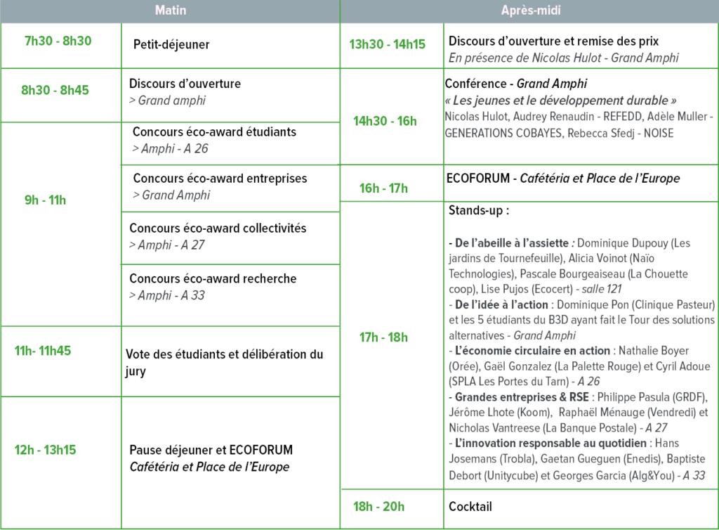 Programme V11
