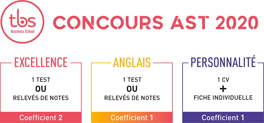 Tbs Concours Ast 2020
